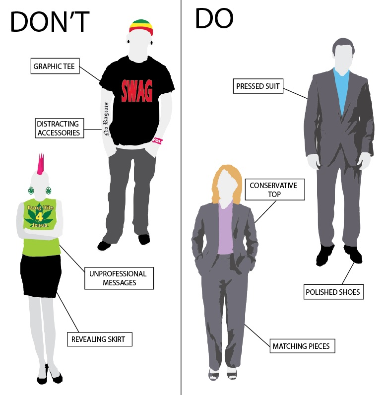 how to dress for a job interview male models picture